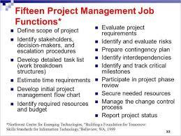 Risk Management Flow Chart Template Escalation Chart Template Enterprise Risk Management Report