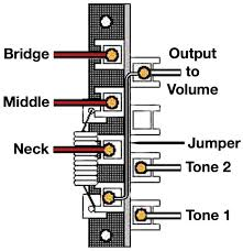 guitar shop 101 coil tap an hss strat premier guitar Strat Hss Wiring 5 Way Switch Diagram Strat Hss Wiring 5 Way Switch Diagram #23 Fender 5-Way Switch Wiring Diagram
