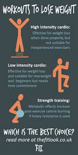 what s the best home workout for weight loss there are arguments for and against high