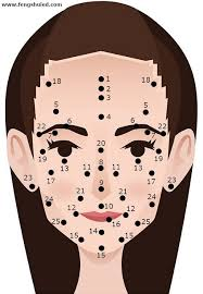 What The Universe Says About The Moles On Your Face Fengshuied
