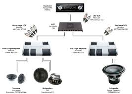 car sound system setup diagram. sound deadening i\u0027ll keep the photos to a minimum, as they\u0027re basically same any other car, last count there was about 3 bulk packs of car system setup diagram