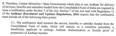 Image result for aadhaar act black act