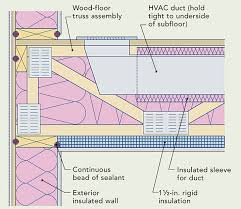 how to insulate a cold floor floor above a garage smaller room