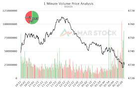 Amarstock Chart Base Capital Ltd