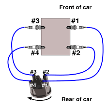 camaro parts diagram tractor repair wiring diagram wiring diagram for 1999 ford expedition also moto mirror switch wiring diagram in addition voltage regulator