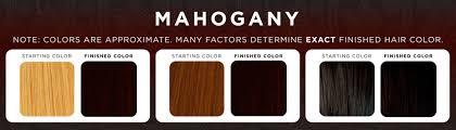 Mahogany Red Hair Color Chart Mahogany Red Hair Color Chart Red Hair Colors 2016 2017