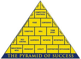 Coach Wooden's Leadership Game Plan For Success Coach Wooden's Leadership Game Plan for Success Clippers Staff 10