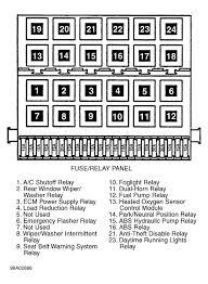97 jetta fuse box diagram wiring diagrams mashups co 97 Vw Jetta Power Window Wiring 1998 vw jetta fuse box diagram 1997 Volkswagen Jetta Manual