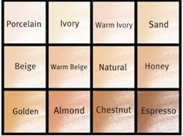 Elizabeth Arden Colour Chart Foundation How To Choose Foundation Shade Indian Makeup Blog