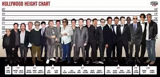 Height Chart With People Is 5ft 9in A Good Height Quora