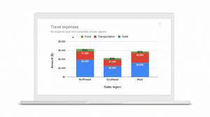 Google Charts Waterfall Tell Compelling Stories With Your Data Using Google Sheets