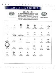 Elgin Mainspring Chart Elgin 21 0 Size Movement Grade 535 Elgin Service Bulletin