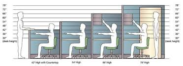 office designs and layouts. Office Design Layout Panel Height Designs And Layouts O