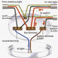 new wiring ceiling lights diagram light throughout in wiring diagram ceiling light