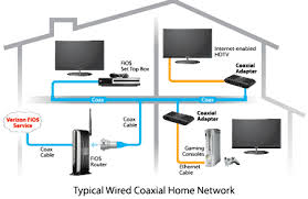 amazon com actiontec verizon coaxial network adapter ecb2200v why the verizon coaxial network adapter