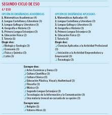 (Esta Información Está Elaborada A Partir Del Borrador Del Decreto De ESO  Publicado El 27/3/2015, Pendiente De Aprobación).