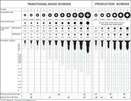 Metric Screw Threads Online Charts Collection