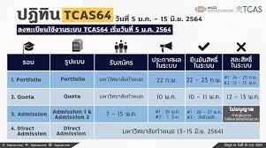 Mytcas.com - ปฏิทินการรับสมัครและคัดเลือก TCAS64