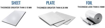 304 Stainless Steel Sheet Thickness Chart Astm A240 Type 304 Stainless Steel Sheet And Plate Suppliers