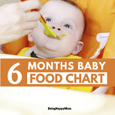 Chart Of Different Food Items Indian Food Chart For 6 Months Baby Being Happy Mom