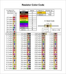 Resistor Ohm Chart Free 9 Sample Resistor Color Code Chart Templates In Pdf