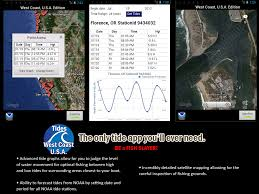 59 Systematic Budd Inlet Tide Chart