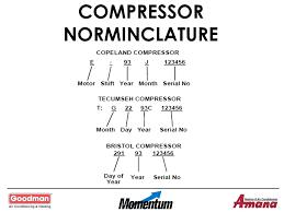 R22 Wiring Diagram Catalogue Of Schemas