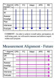Analysis Report Template Word Gap Analysis Report Template Word MelTemplates 14