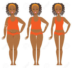 Weight Loss For Women Female Weight Loss Transformation From Fat To Slim