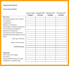 Fundraiser Tracking Spreadsheet Fundraising Financial Report Template
