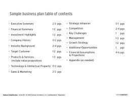 Business Plan Outline Sample Kleo Bergdorfbib Co Headings