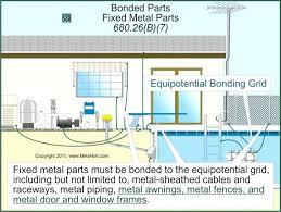 spa wiring diagram 3 cal spa pump wiring diagram jobdo me Viking Spa Wiring Diagram spa wiring diagram 3 cal spa pump wiring diagram