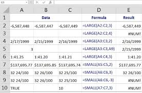 Find the Largest Negative or Positive Number in Excel
