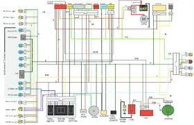 yy50qt 6 wiring diagram wiring diagrams image free gmaili net YY50QT-6 Ignition Wiring 2014 at Jonway Yy50qt 6 Wiring Diagram