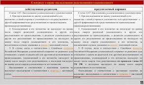 дипломная презентация по законодательному регулированию 11