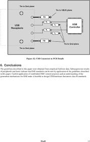 Emi Emc Standards For Pcb Design Emi Design Guidelines For Usb Components Pdf Free Download
