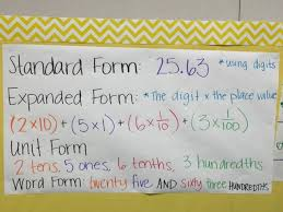 Expanded Form Chart Standard Form Expanded Form Anchor Chart I Will Tell You