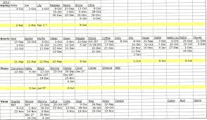 Farm Bookkeeping Spreadsheet Farm Record Keeping Spreadsheets Charlotte Clergy Coalition