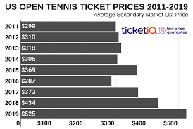 Us Open Seating Chart Ashe How To Find Cheapest 2019 Us Open Tennis Tickets Face