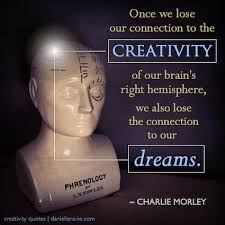 Lucid Dreaming Quotes Best of Lucid Dreaming The Solution To Creative Blocks Danielle Raine
