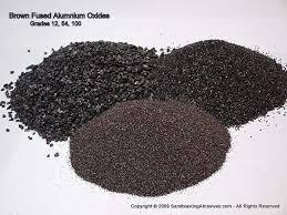 Aluminium Oxide Price Chart Aluminum Oxides Brown Or White Abrasive Media For