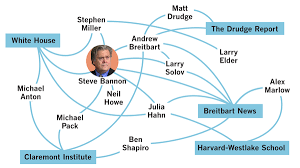 How Steve Bannon became the face of a political movement with ...