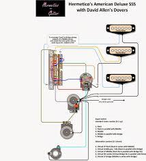 stratocaster hss wiring diagram images hss strat wiring diagram diagram fender standard stratocaster wiring diagram juanribondesign