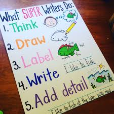 Kindergarten Writing Anchor Charts What Do Super Writers Do Anchor Chart Kindergarten