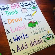 What Do Super Writers Do Anchor Chart Kindergarten
