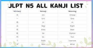 N5 Reading Chart Learn Japanese Kanji Jlpt N5 Kanji List