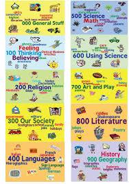 Dewey Decimal Library Classification Virtual Learning