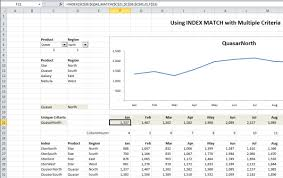 Charting The Match 2015 Using Index And Match To Retrieve Data And Chart With