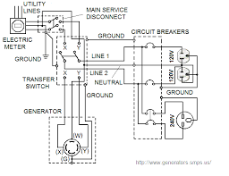 coolspaper com wp content uploads 2017 04 transfer wiring a generator to a house panel at Generator Manual Transfer Switch Wiring Diagram