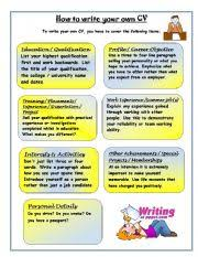 English Worksheets: How to write a CV